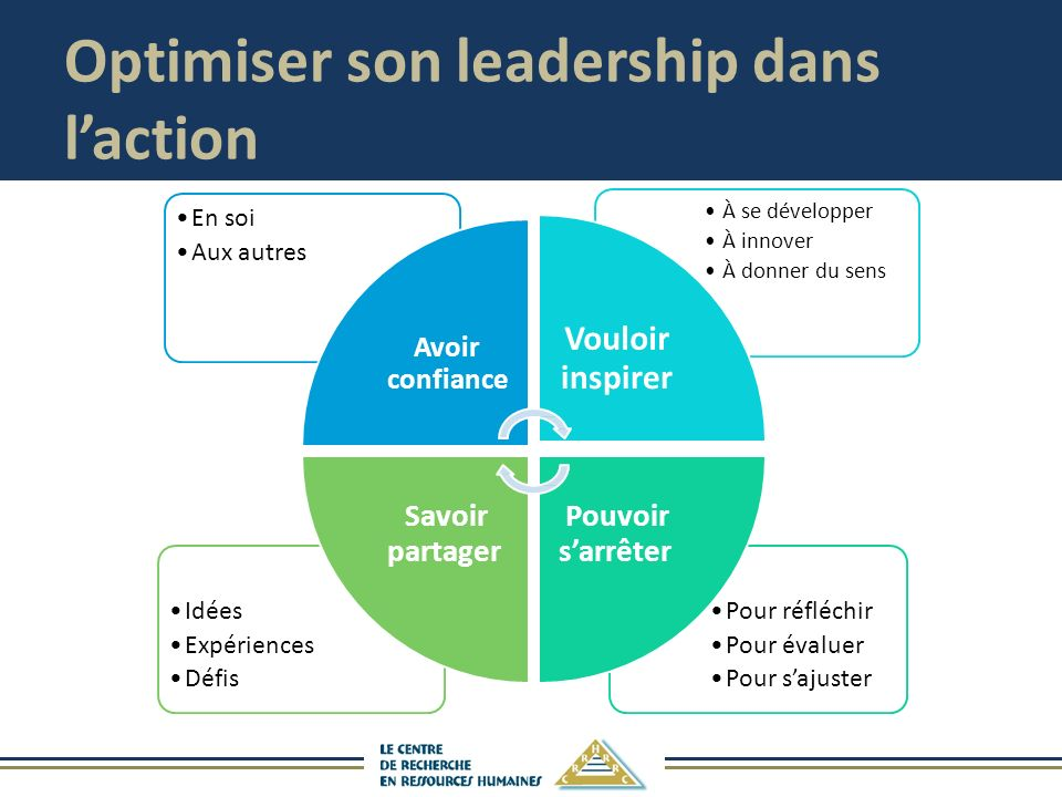 Optimiser son leadership dans l'action