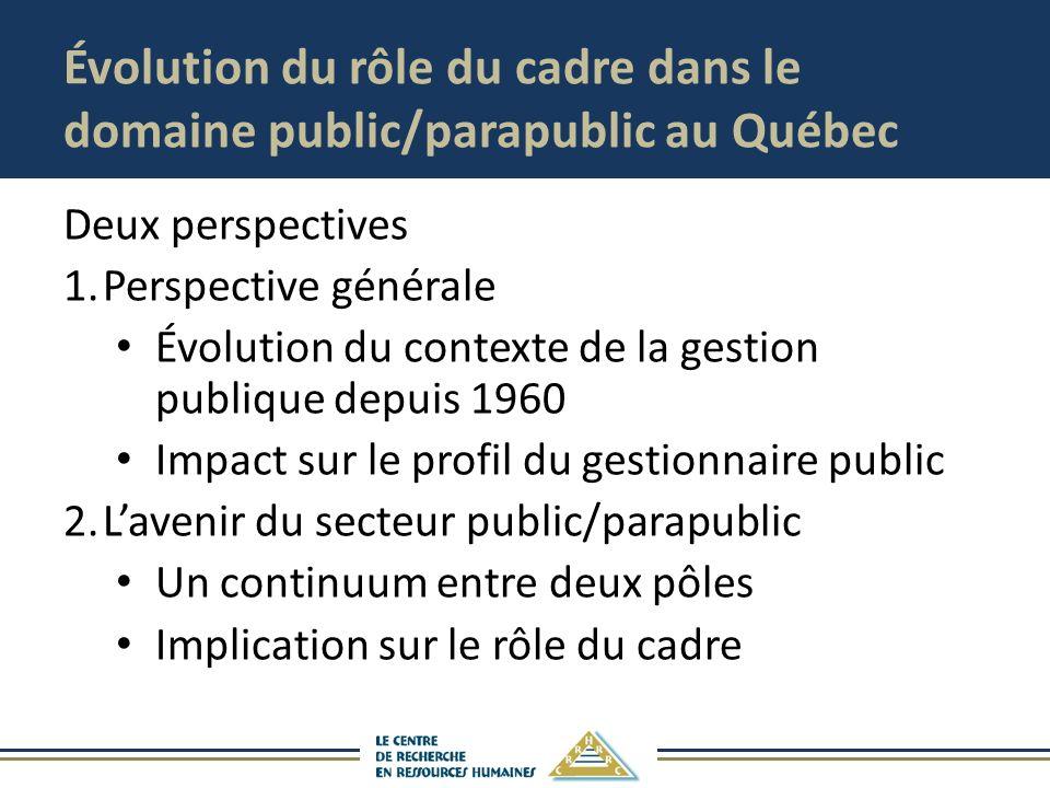 Évolution du rôle du cadre dans le domaine public/parapublic au Québec