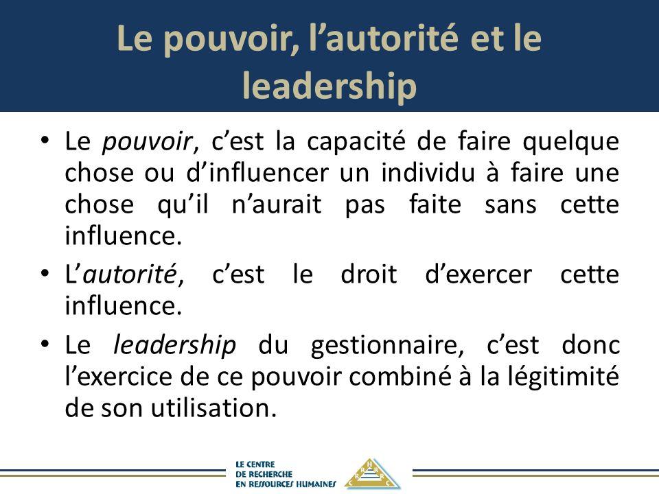 Le pouvoir, l'autorité et le leadership