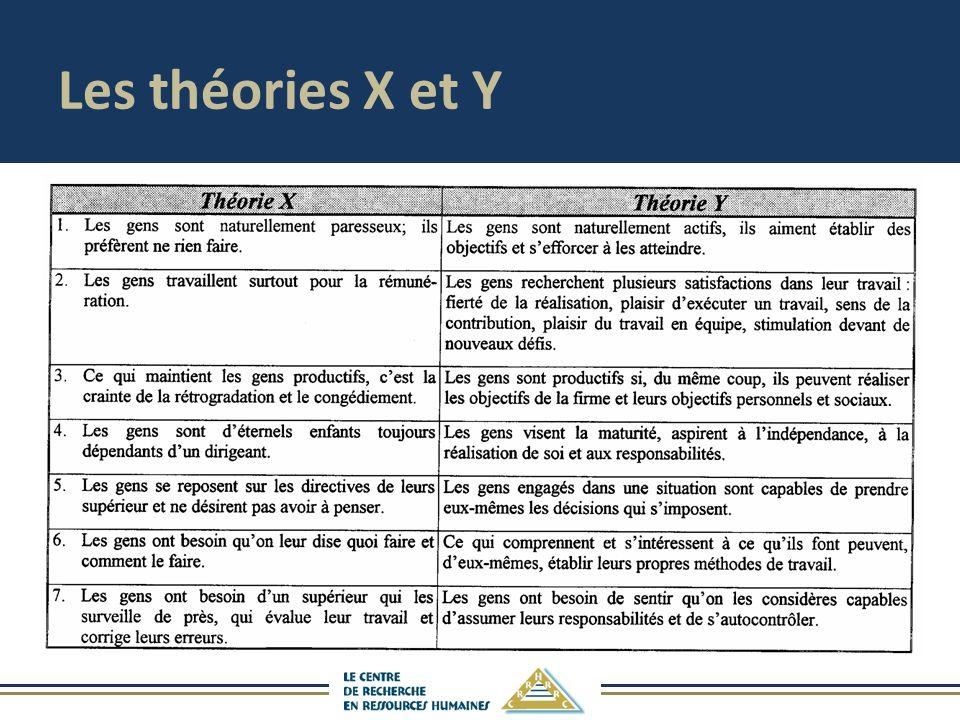 Les théories X et Y
