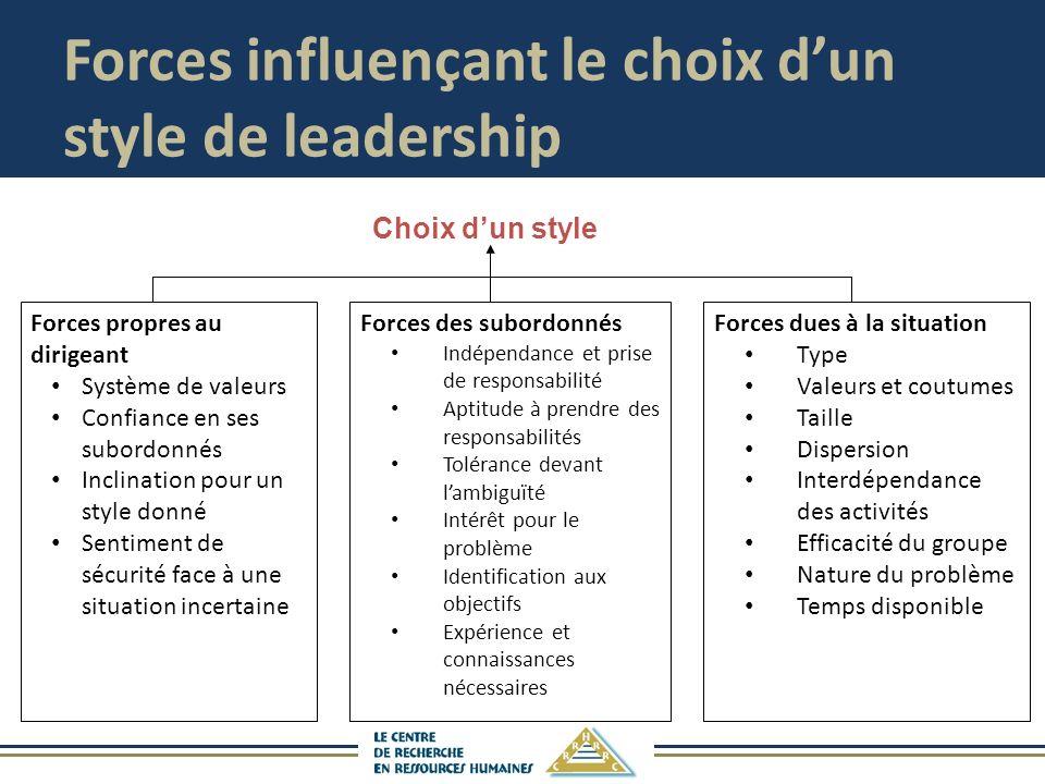 Forces influençant le choix d'un style de leadership