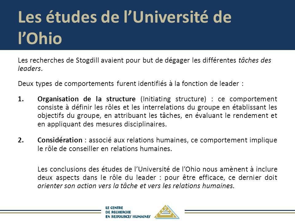 Les études de l'Université de l'Ohio