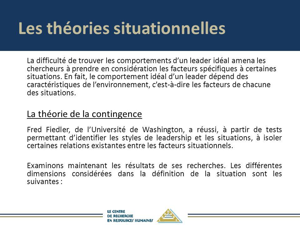 Les théories situationnelles