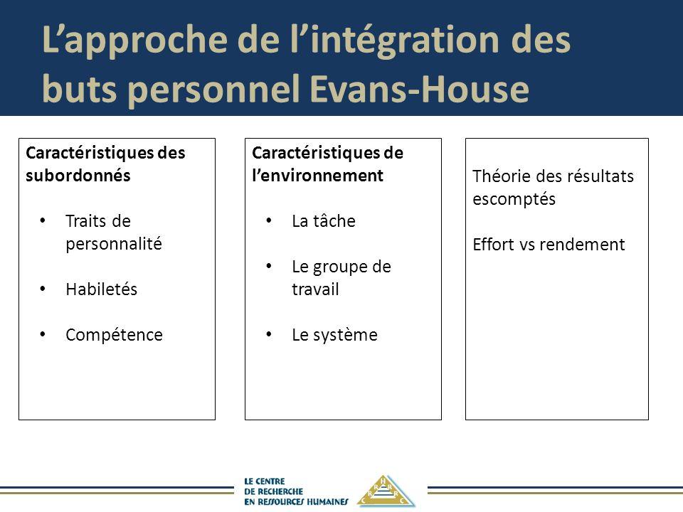 L'approche de l'intégration des buts personnel Evans-House