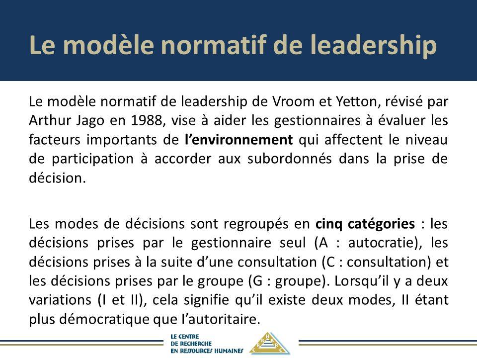 Le modèle normatif de leadership