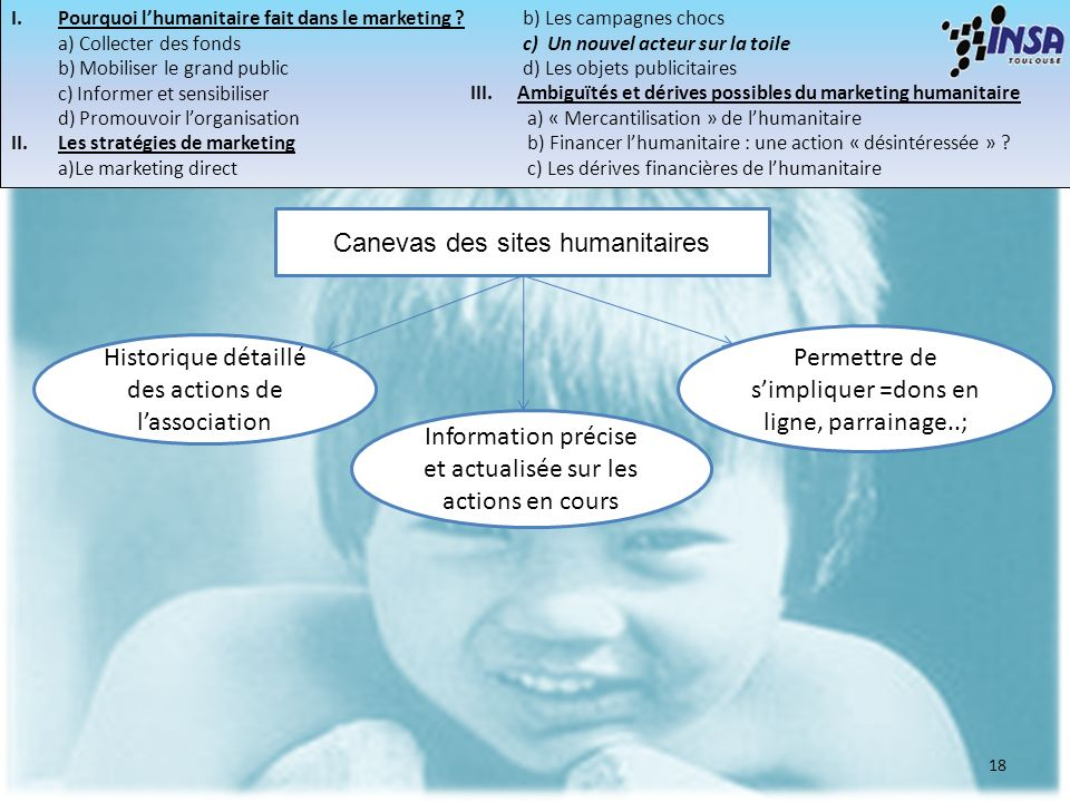 Canevas des sites humanitaires