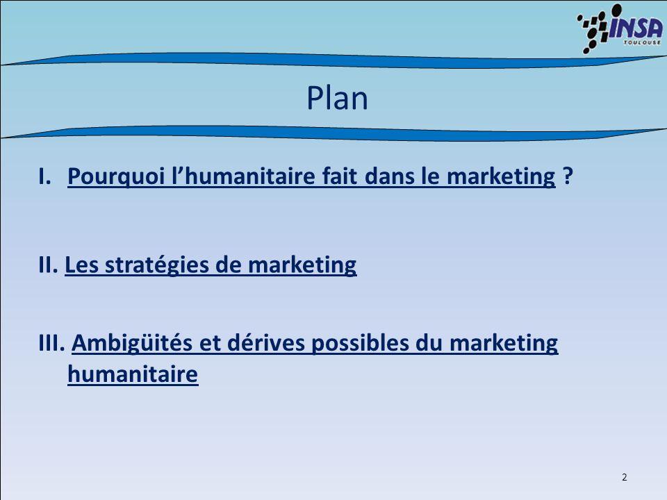 Plan Pourquoi l'humanitaire fait dans le marketing