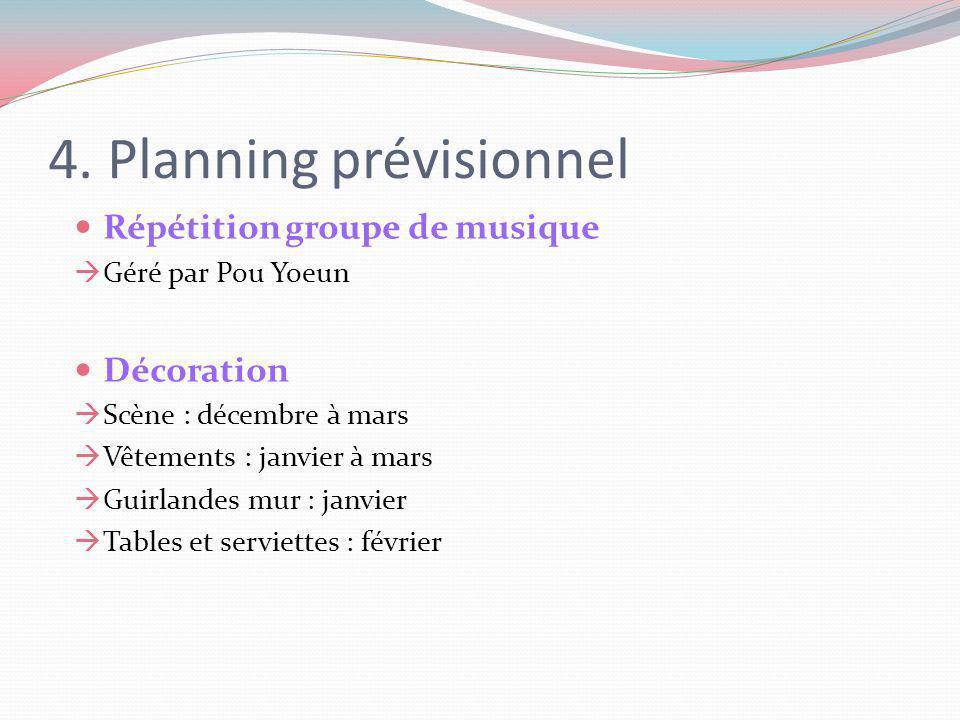4. Planning prévisionnel
