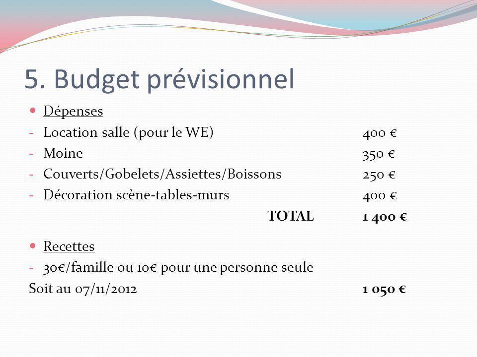 5. Budget prévisionnel Dépenses Location salle (pour le WE) 400 €