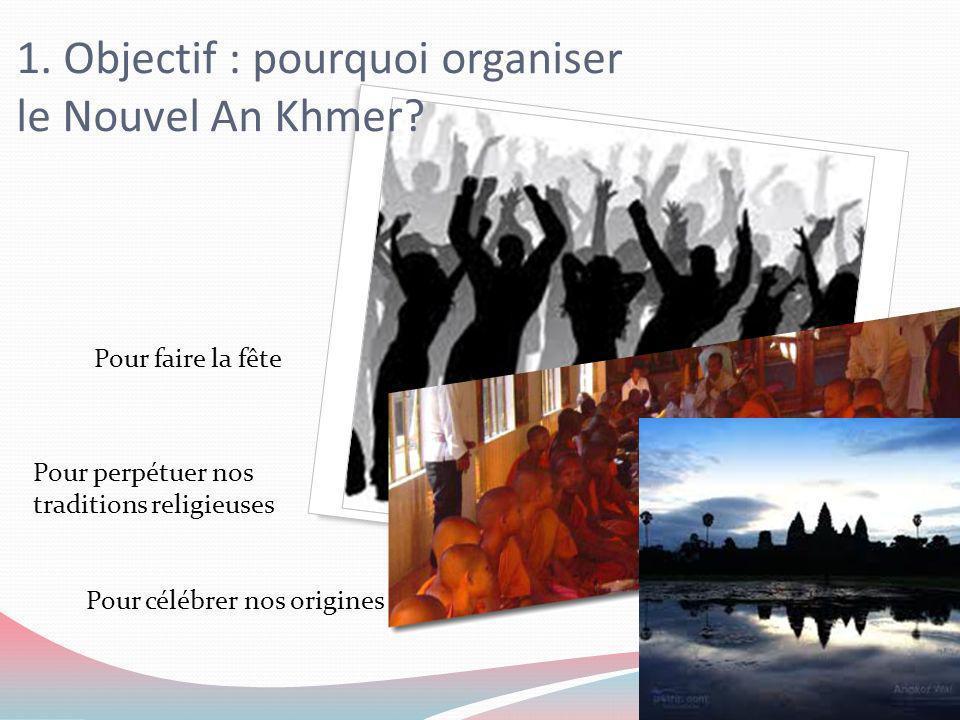 1. Objectif : pourquoi organiser le Nouvel An Khmer