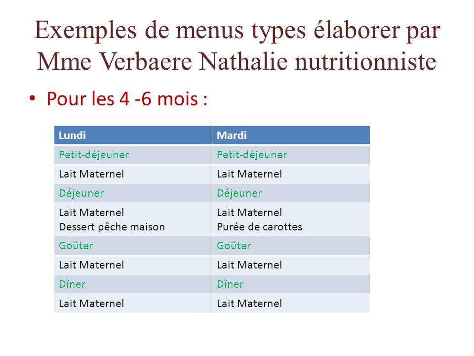 Exemples de menus types élaborer par Mme Verbaere Nathalie nutritionniste