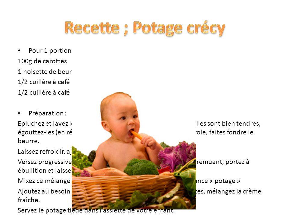 Recette ; Potage crécy Pour 1 portion : 100g de carottes