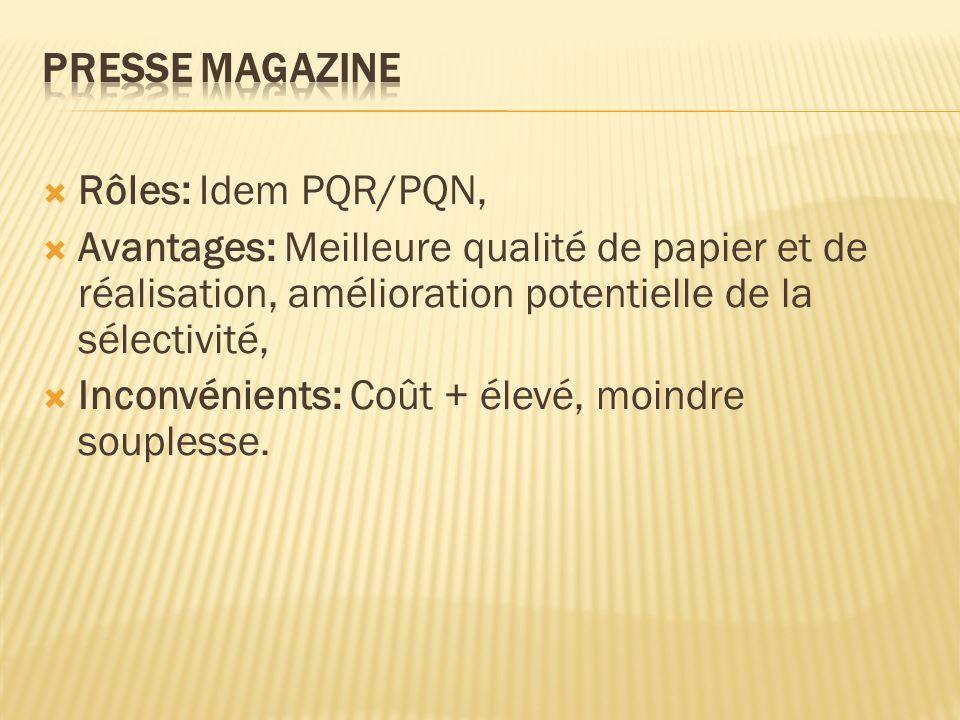 Presse Magazine Rôles: Idem PQR/PQN, Avantages: Meilleure qualité de papier et de réalisation, amélioration potentielle de la sélectivité,