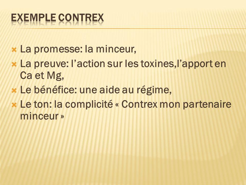 Exemple CONTREX La promesse: la minceur, La preuve: l'action sur les toxines,l'apport en Ca et Mg,