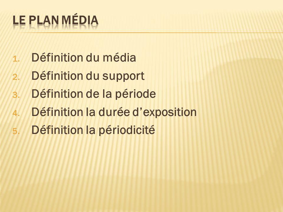 Le Plan Média Définition du média. Définition du support. Définition de la période. Définition la durée d'exposition.