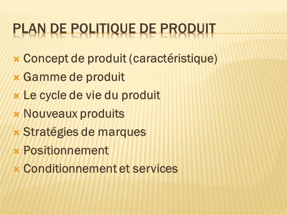 Plan de politique de produit