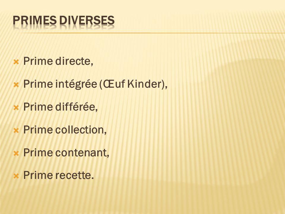 Primes diverses Prime directe, Prime intégrée (Œuf Kinder),