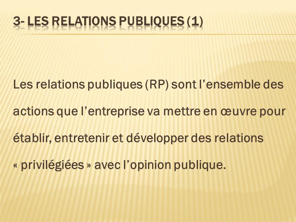 3- LES RELATIONS PUBLIQUES (1)