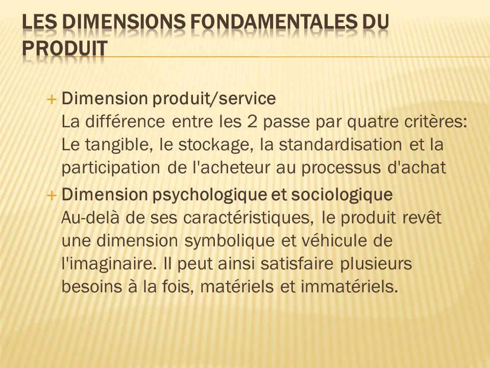 Les dimensions fondamentales du produit
