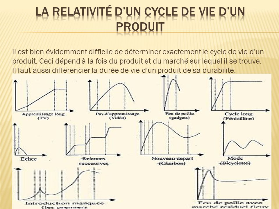 La relativité d'un cycle de vie d'un produit