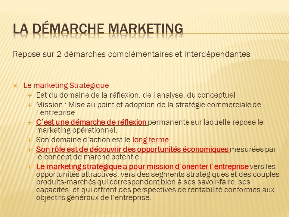 La démarche marketing Repose sur 2 démarches complémentaires et interdépendantes. Le marketing Stratégique.