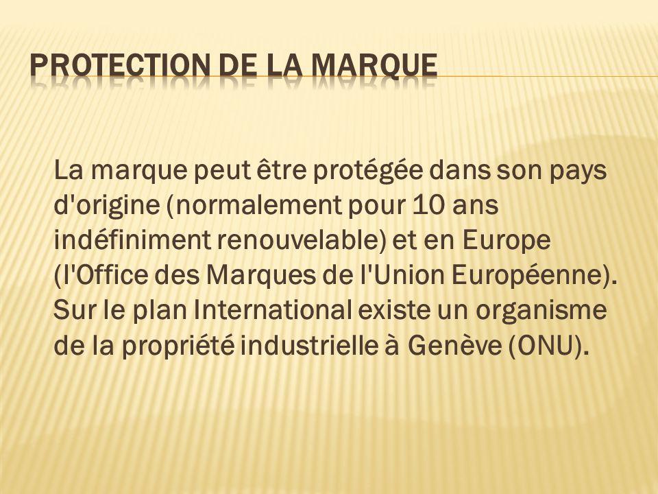 Protection de la marque