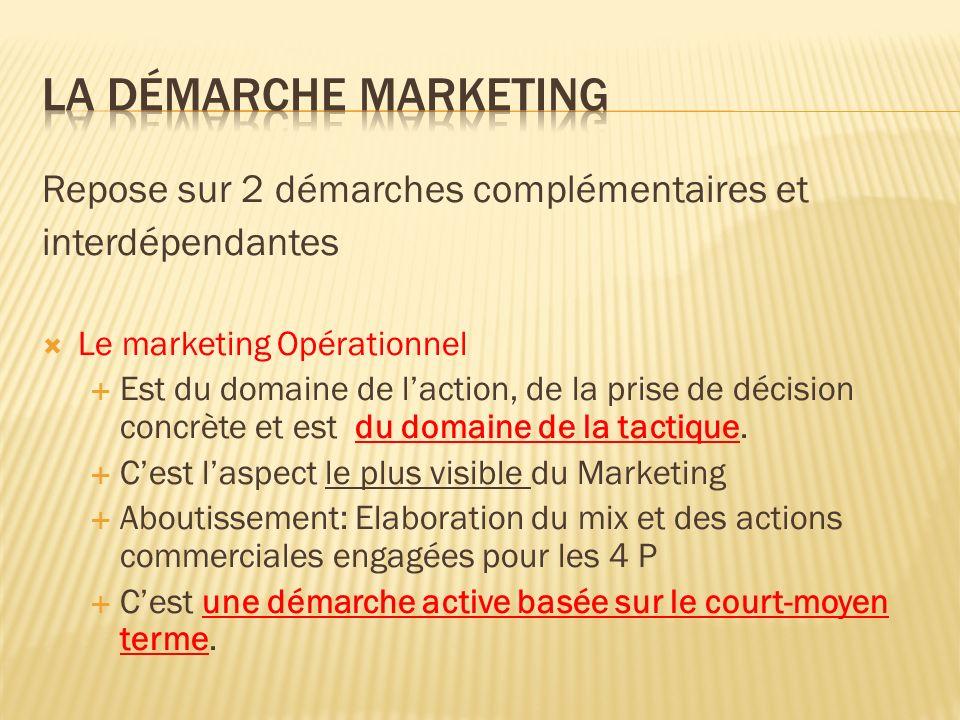 La démarche marketing Repose sur 2 démarches complémentaires et