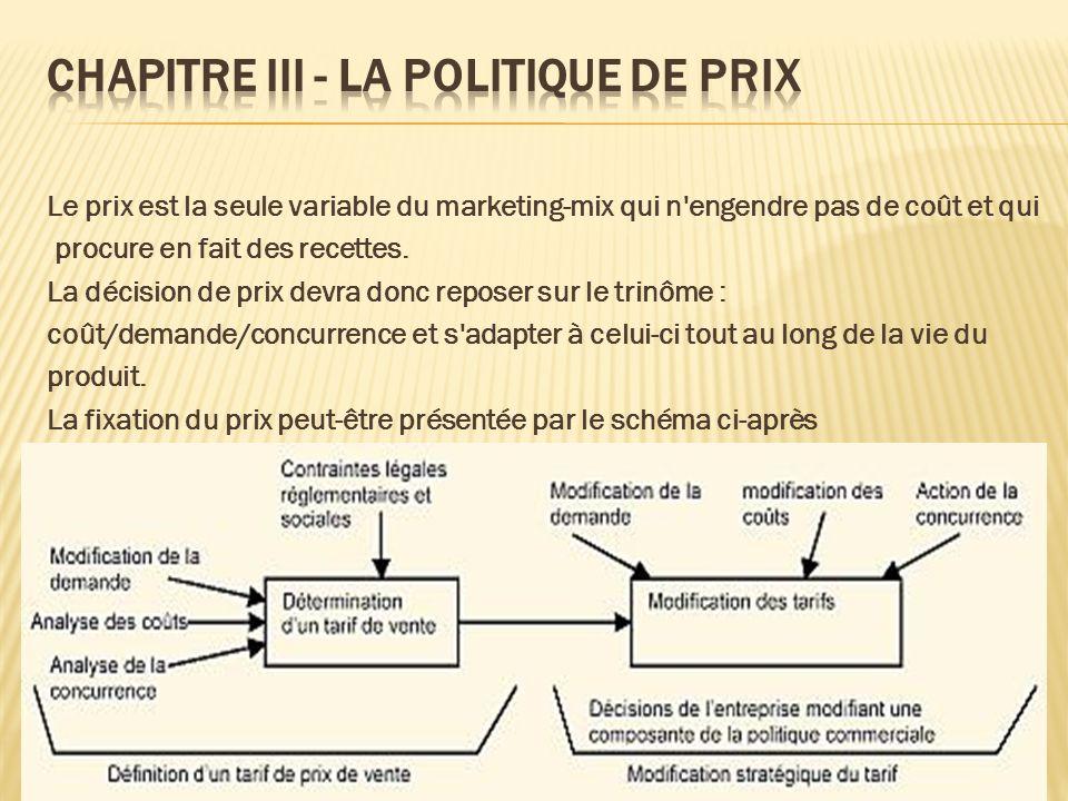 Chapitre III - LA POLITIQUE DE PRIX