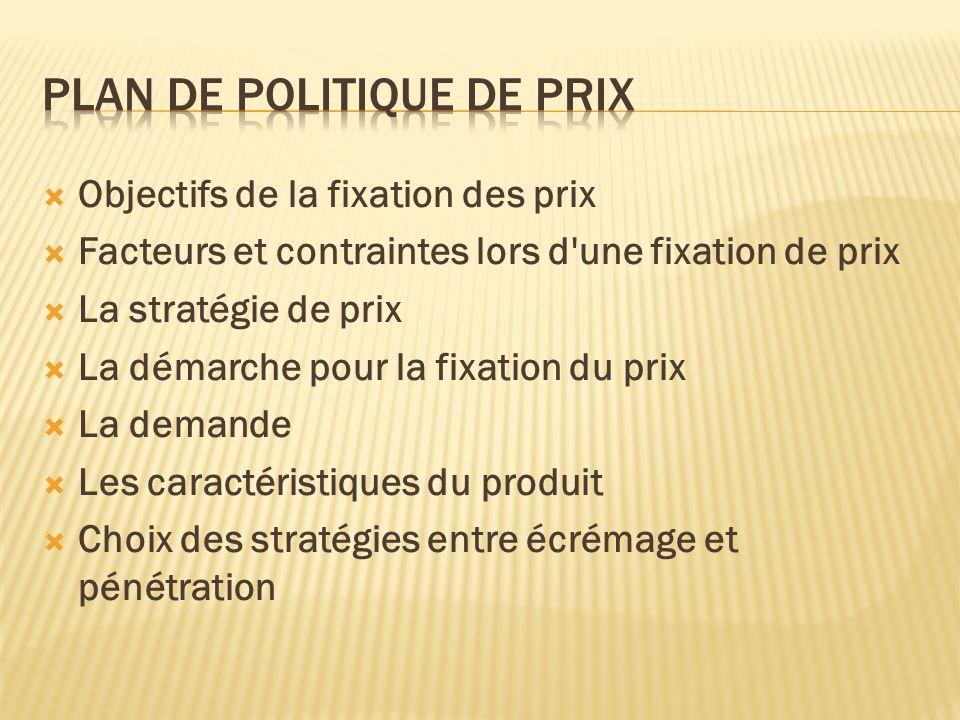 Plan de politique de prix