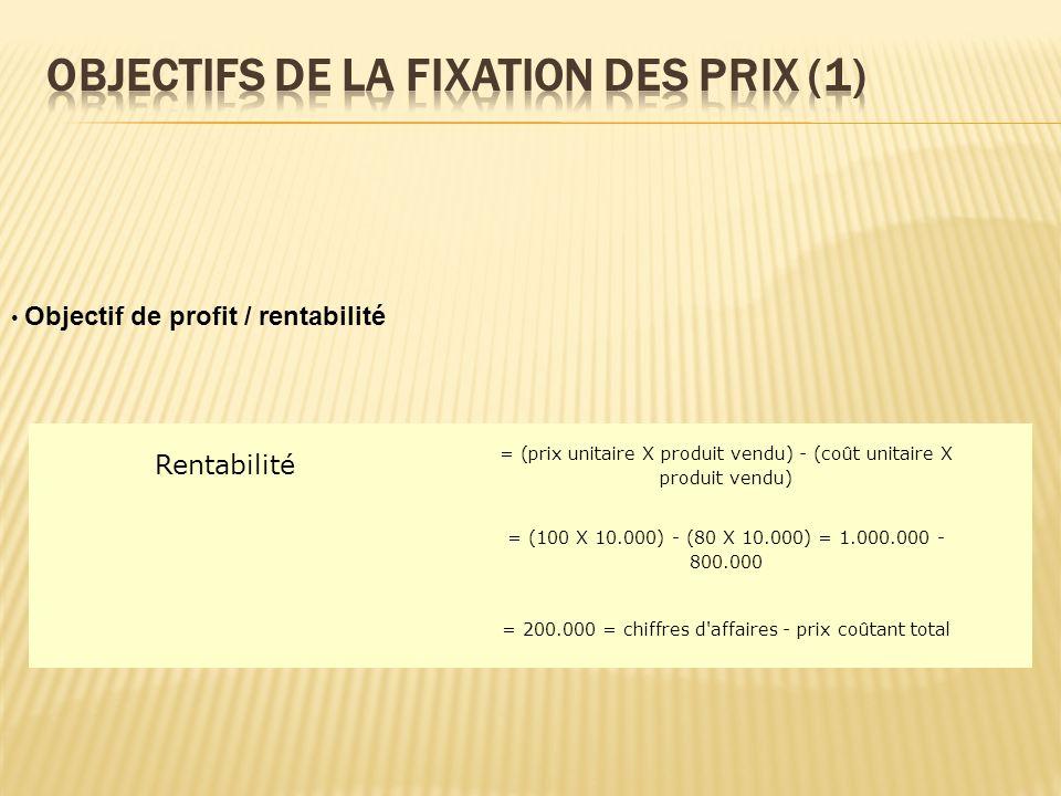 Objectifs de la fixation des prix (1)