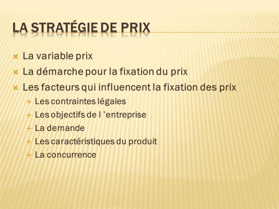 La stratégie de prix La variable prix