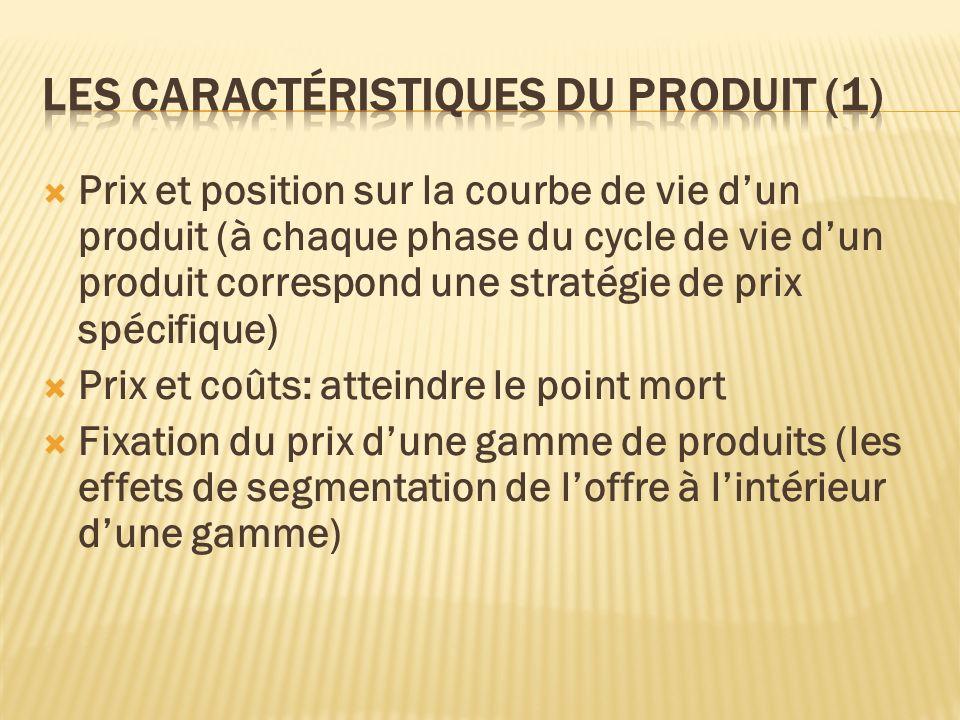 Les caractéristiques du produit (1)