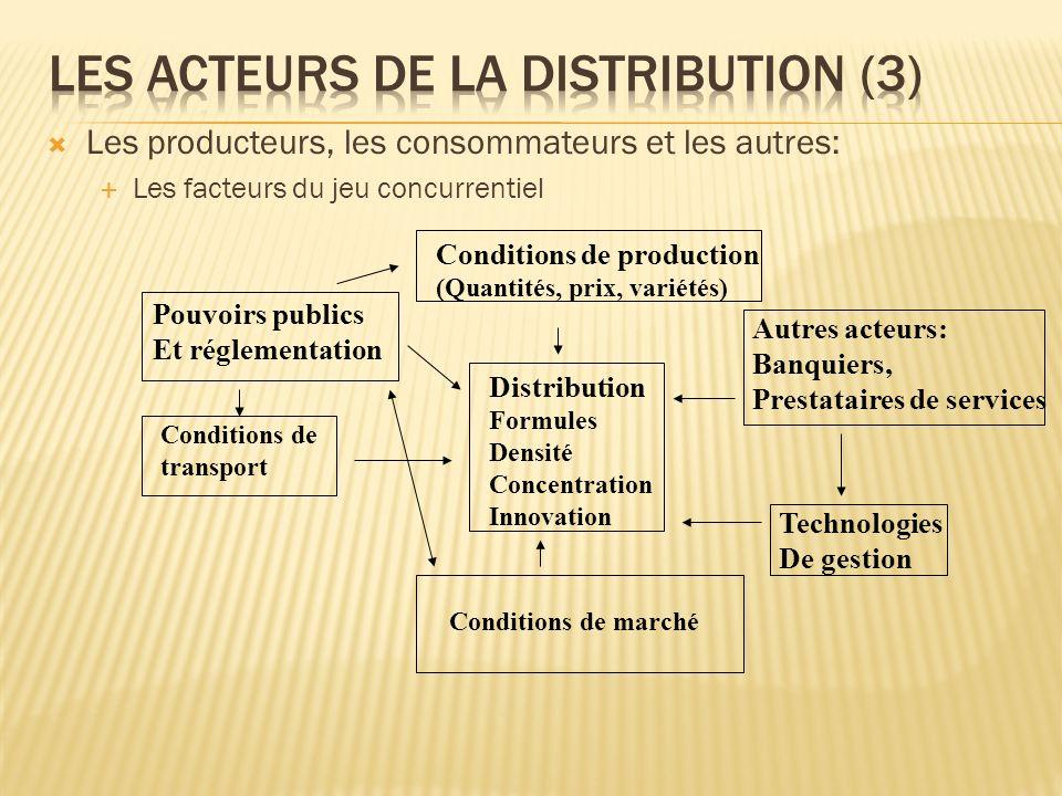 Les acteurs de la distribution (3)