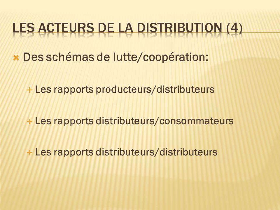 Les acteurs de la distribution (4)
