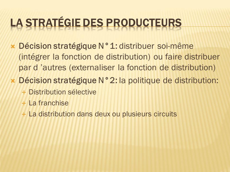 La stratégie des producteurs