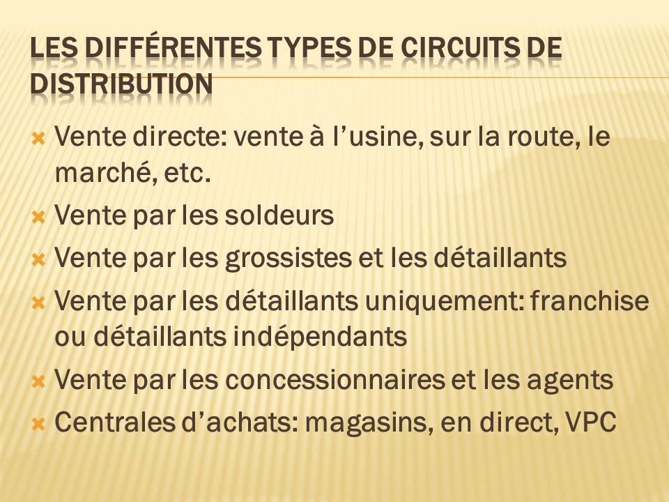 Les différentes types de circuits de distribution
