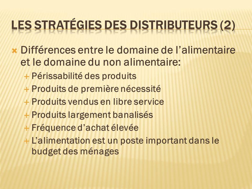 Les stratégies des distributeurs (2)