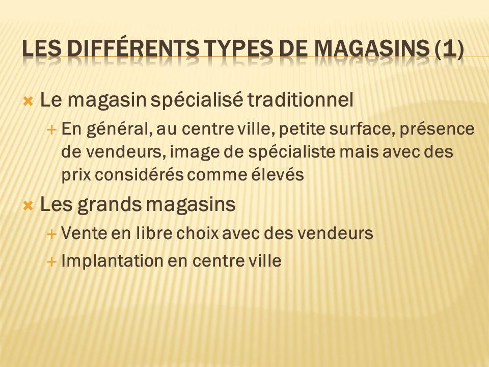 Les différents types de magasins (1)