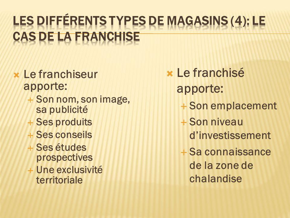 Les différents types de magasins (4): le cas de la franchise