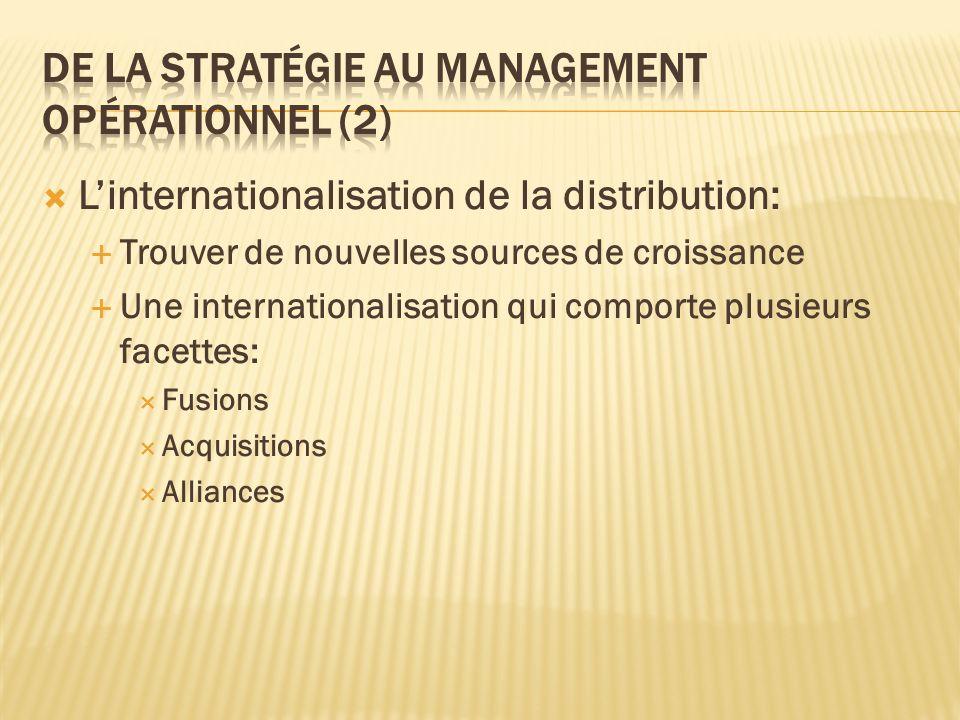 De la stratégie au management opérationnel (2)