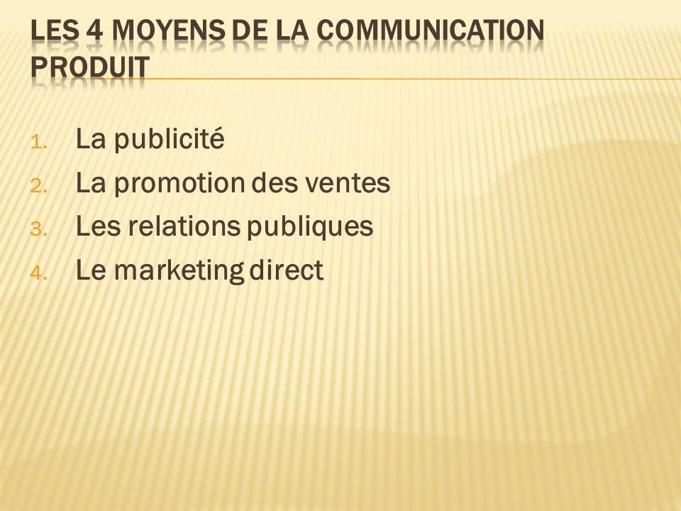 Les 4 moyens de la communication produit