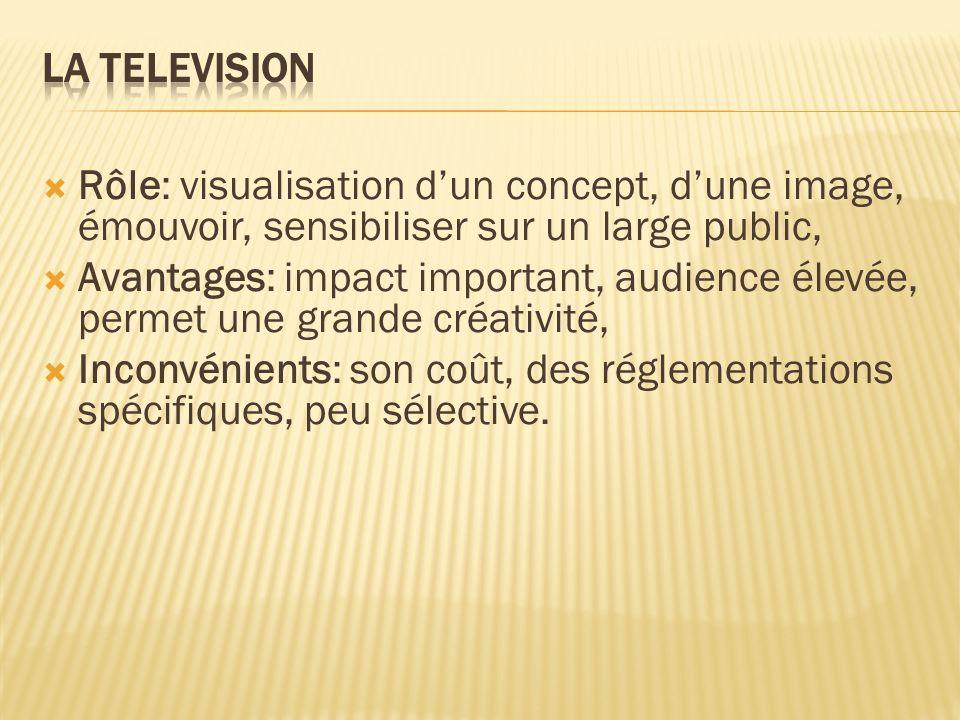 LA TELEVISION Rôle: visualisation d'un concept, d'une image, émouvoir, sensibiliser sur un large public,