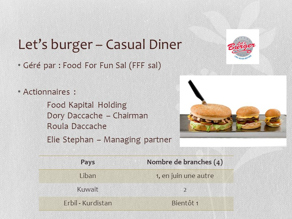 Let's burger – Casual Diner