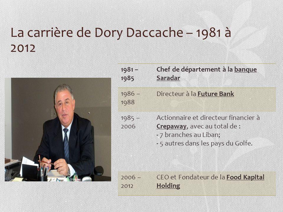 La carrière de Dory Daccache – 1981 à 2012