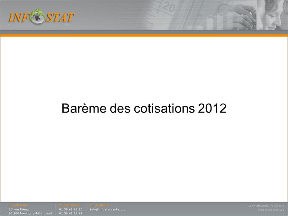 Barème des cotisations 2012
