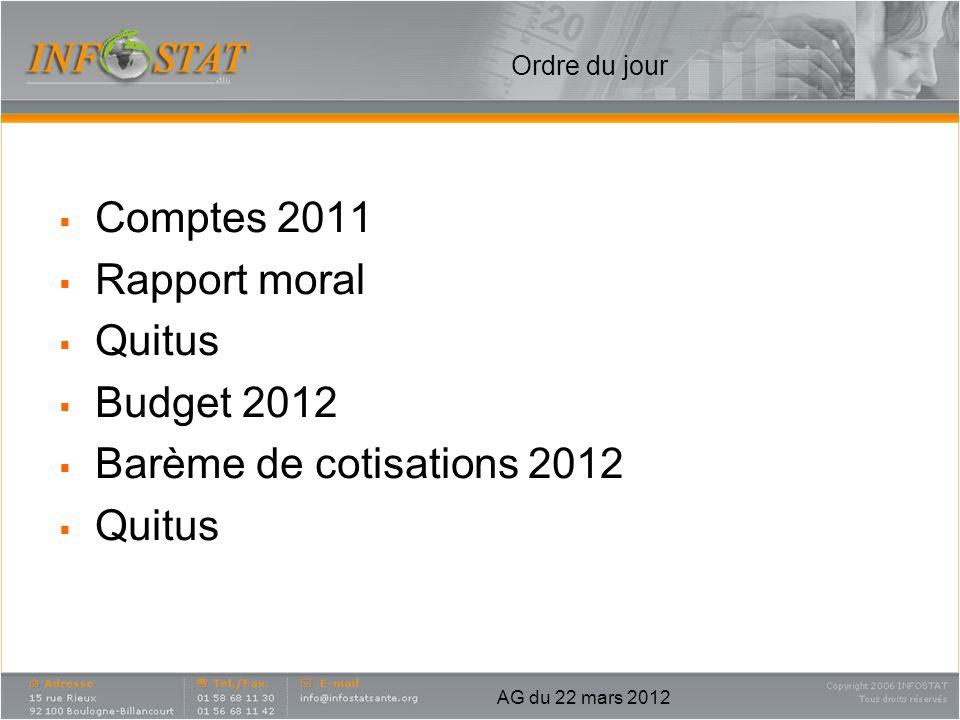 Comptes 2011 Rapport moral Quitus Budget 2012