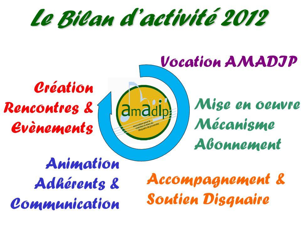 Le Bilan d'activité 2012 Vocation AMADIP