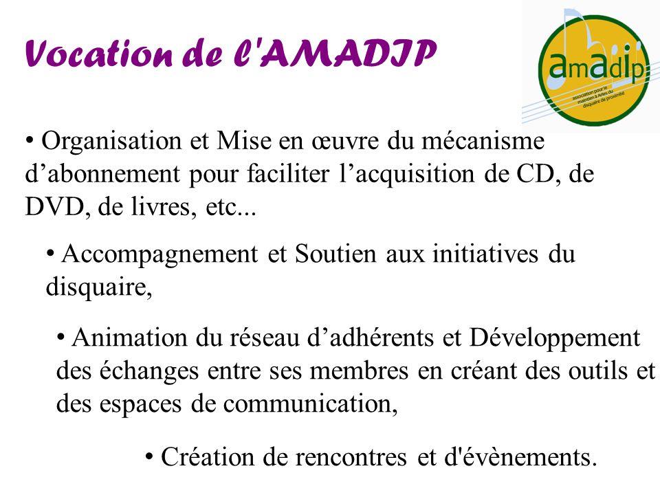 Vocation de l AMADIPOrganisation et Mise en œuvre du mécanisme d'abonnement pour faciliter l'acquisition de CD, de DVD, de livres, etc...