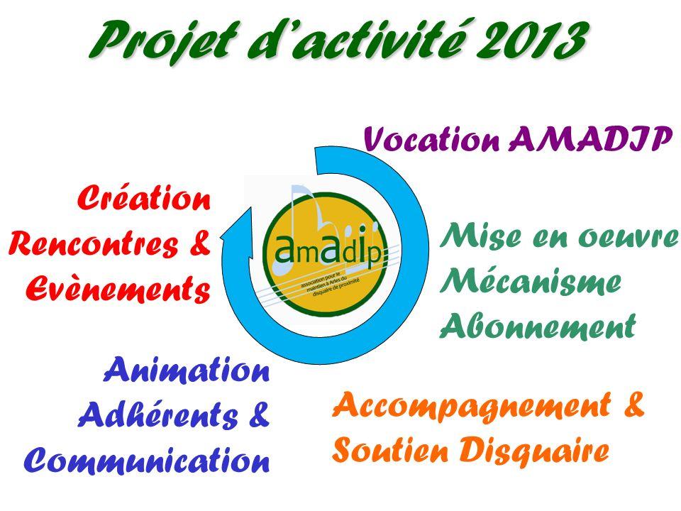 Projet d'activité 2013 Vocation AMADIP