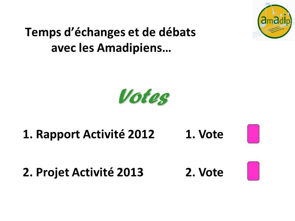 Votes Temps d'échanges et de débats avec les Amadipiens…